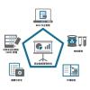 EHS管理软件