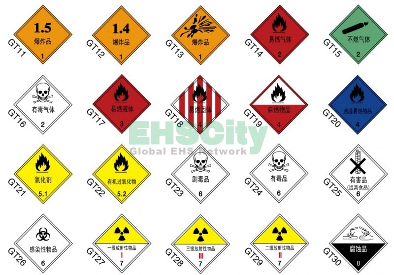 危险品标识