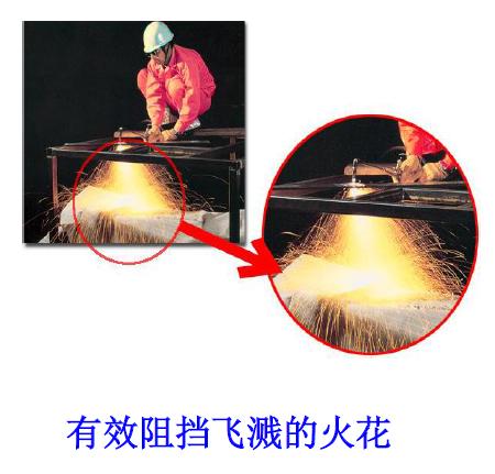 FM认证 电焊毯,防火毯
