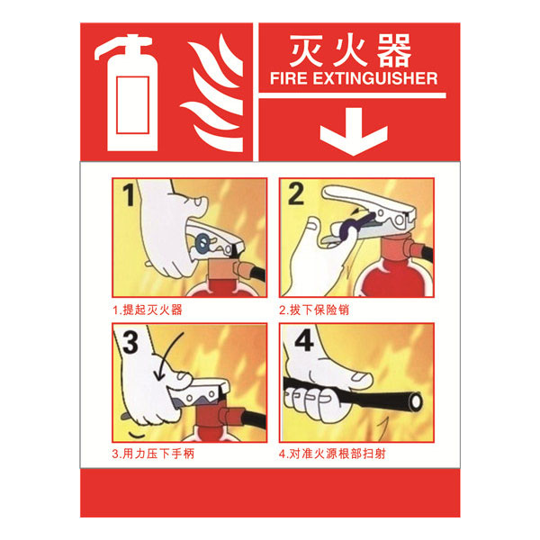 EHSCity全系列 灭火设备安全使用标识 不干胶