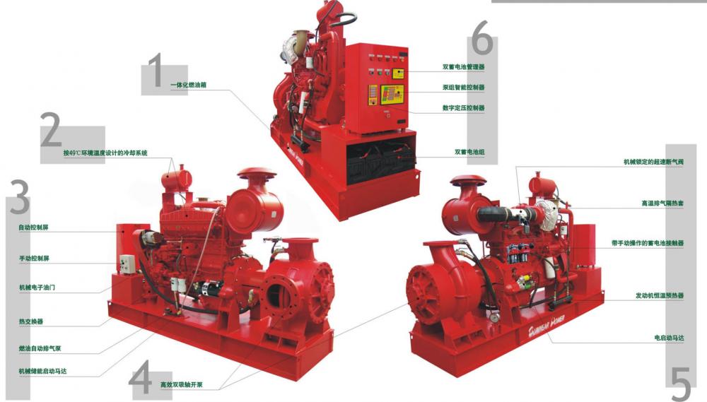 CCCF认证系列消防产品上线