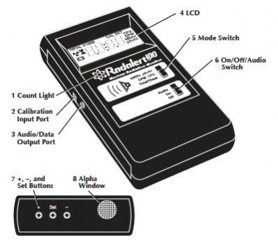 多功能辐射检测仪RADALERT100X
