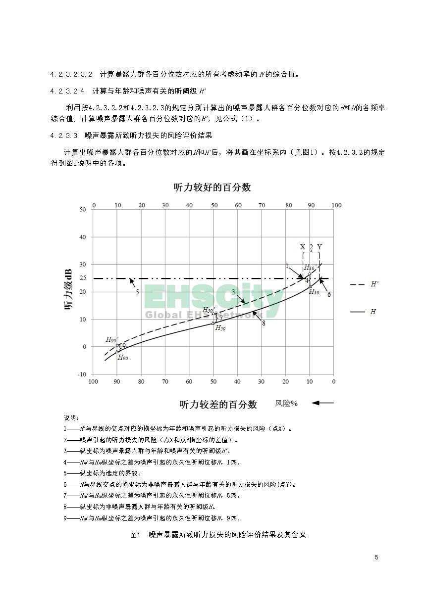 噪声职业病危害风险管理指南_页面_08