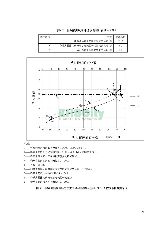 噪声职业病危害风险管理指南_页面_26