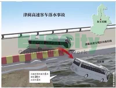 事故示意图图/新京报动新闻