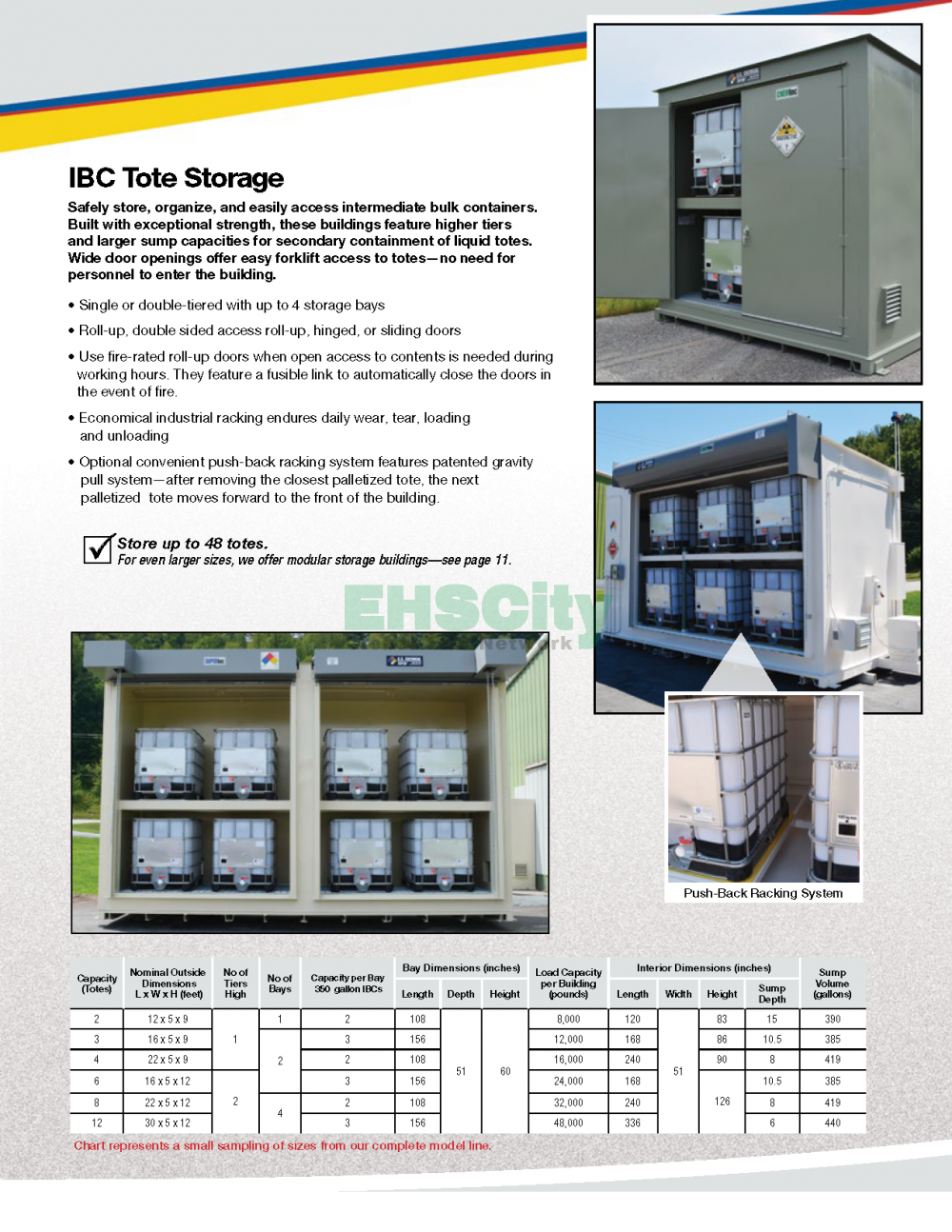 Chemical-Storage-EHSCity_页面_05