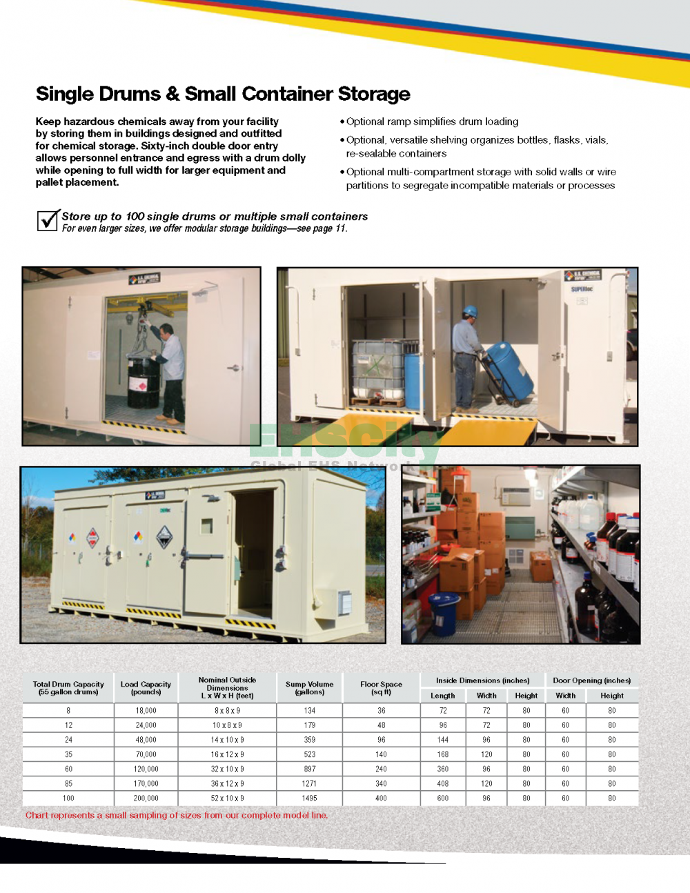 Chemical-Storage-EHSCity_页面_06