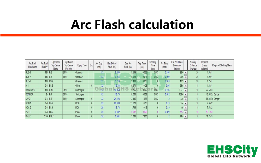 EHSCity弧闪分析Arc Flash e<em></em>valuation_页面_09