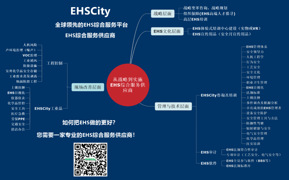 EHSCity-Business-Plan-2018.7_页面_3