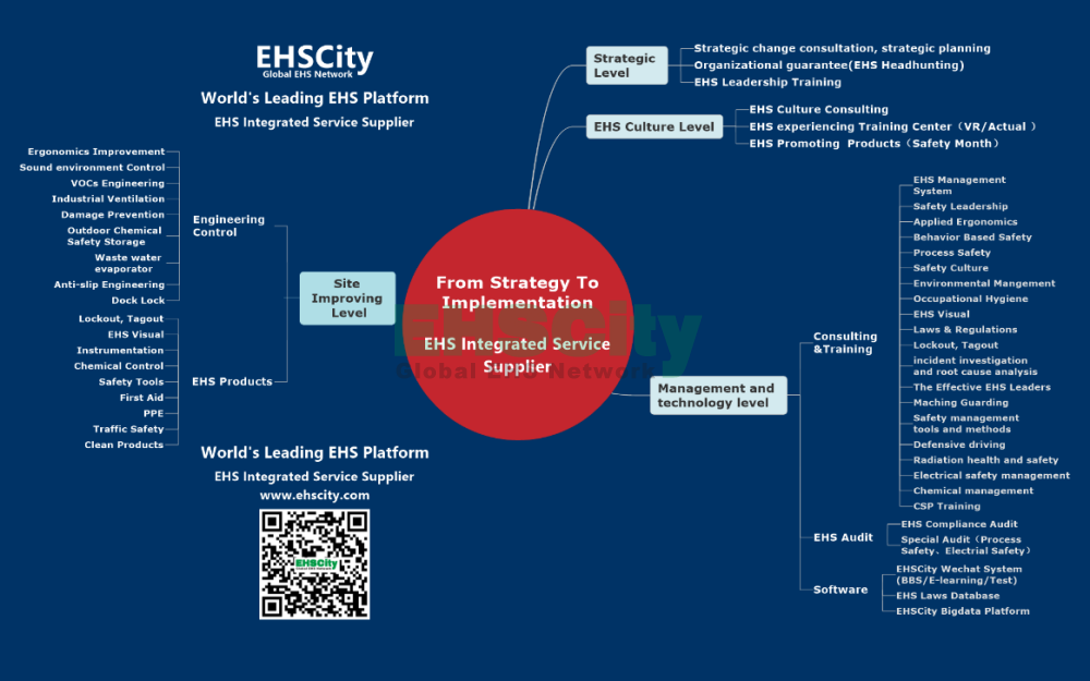 EHSCity-Business-Plan - 2019-6-7_页面_04