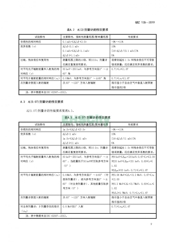 GBZ 128—2019职业性外照射个人监测规范_页面_12