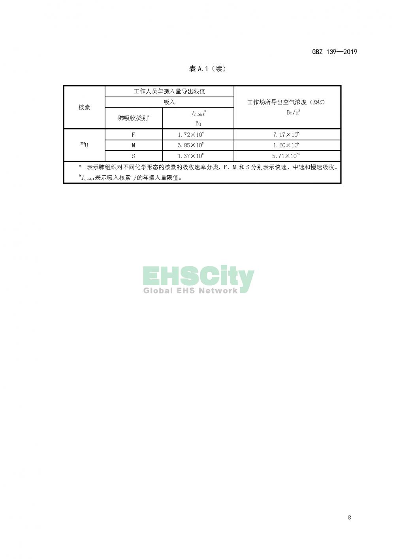 GBZ 139—2019稀土生产场所放射防护要求_页面_11
