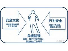 行为安全(BBS)公开研讨会 上海
