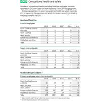 爱立信(L.M. ERICSSON)sustainability-and-corporate-responsibility-2019-report