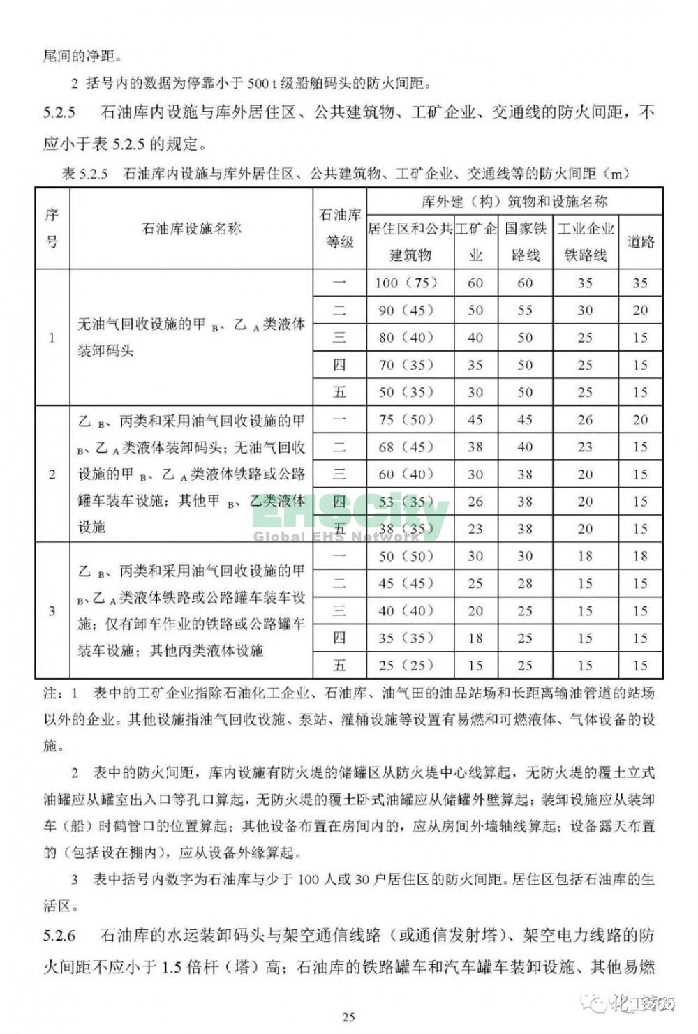 《可燃物储罐、装置及堆场防火通用规范》(初稿)  (27)