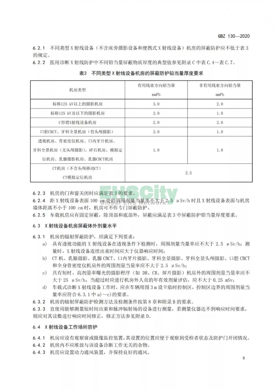 GBZ 130-2020放射诊断放射防护要求 (12)