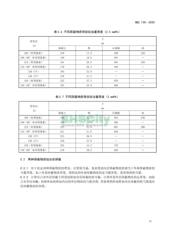 GBZ 130-2020放射诊断放射防护要求 (25)