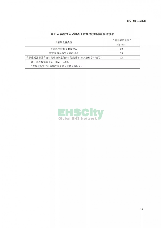 GBZ 130-2020放射诊断放射防护要求 (30)