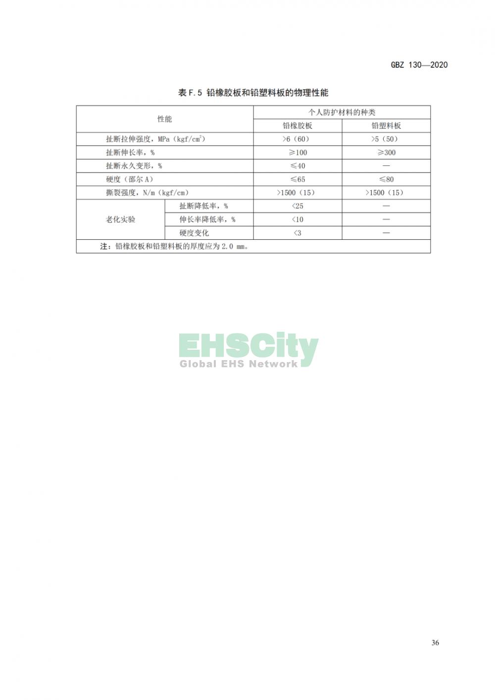GBZ 130-2020放射诊断放射防护要求 (40)