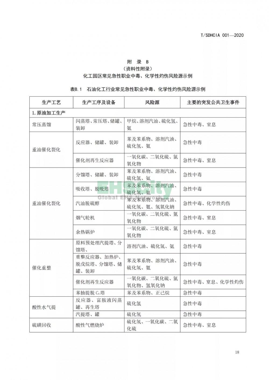化工园区突发公共卫生事件应急预案编制导则 (24)