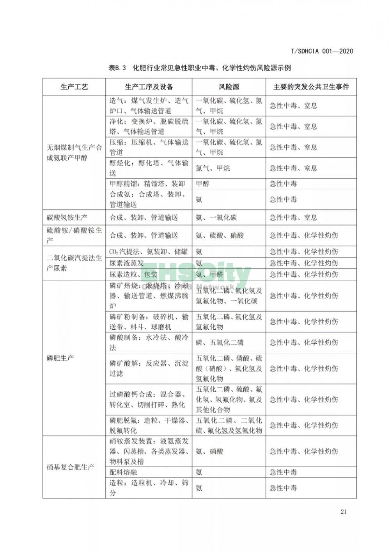 化工园区突发公共卫生事件应急预案编制导则 (27)