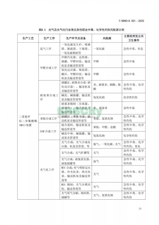 化工园区突发公共卫生事件应急预案编制导则 (30)