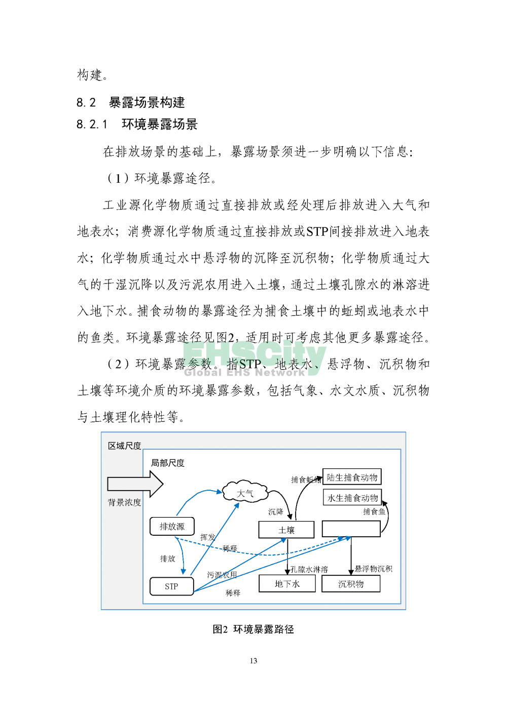 2化学物质环境与健康暴露评估技术导则_页面_15