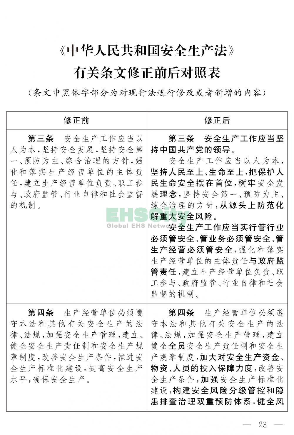 中华人民共和国安全生产法(修正草案)_页面_17